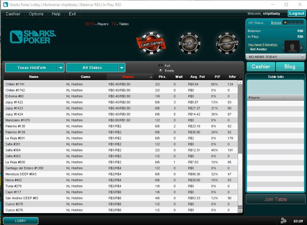 red argentina de poker, latin america poker