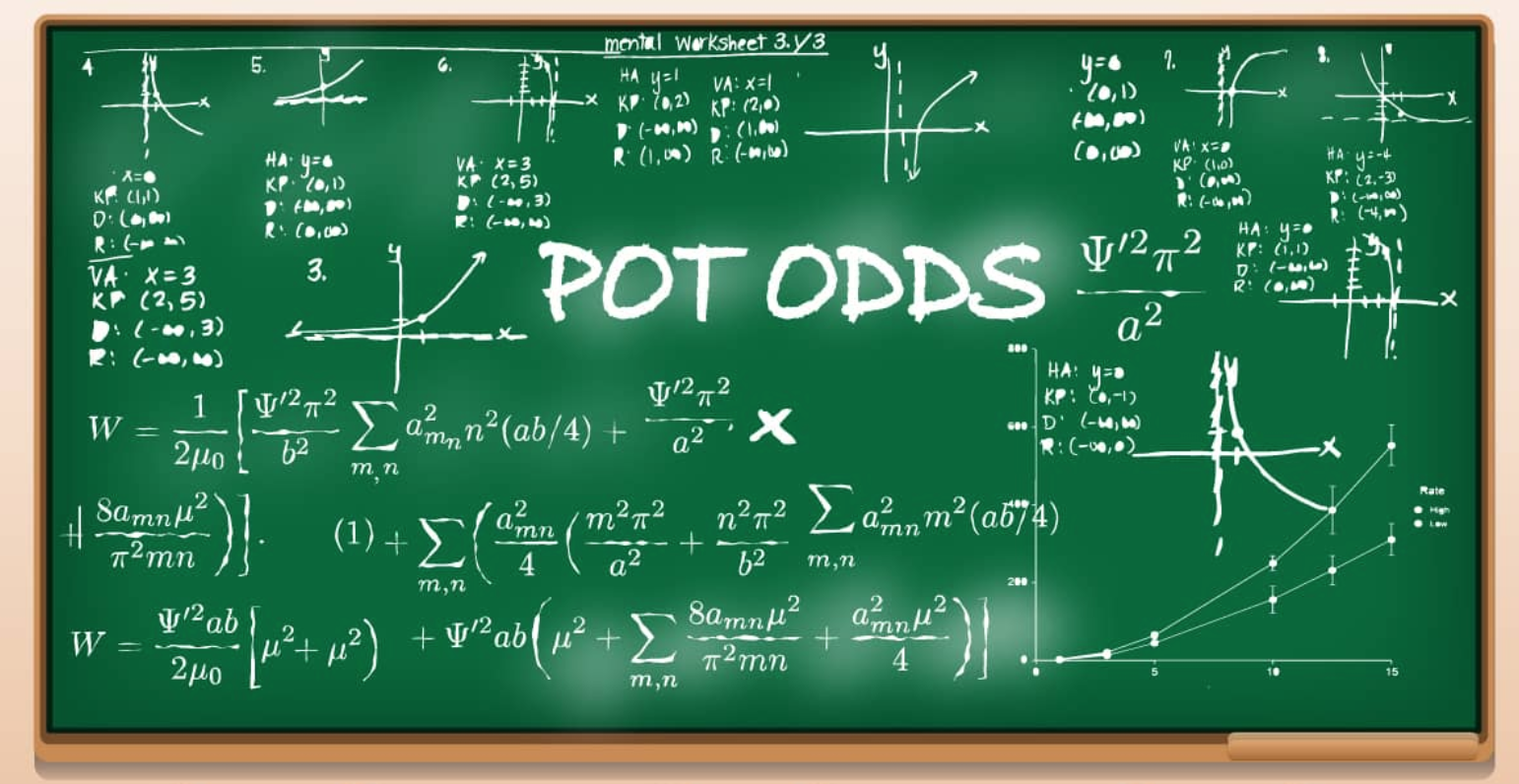 Implied Pot Odds